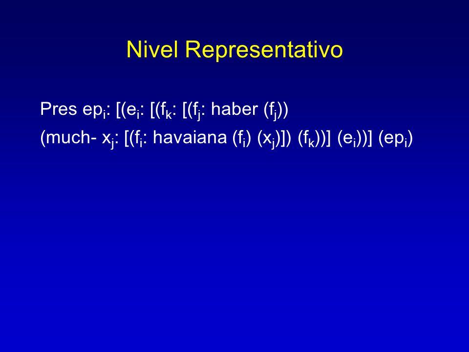 Nivel Representativo Pres epi: [(ei: [(fk: [(fj: haber (fj))